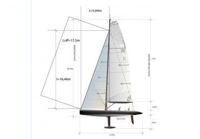 Jedra na prodaju – RC44