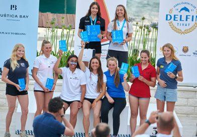 Otvoreno prvenstvo Evrope u olimpijskim klasama do 21 godine